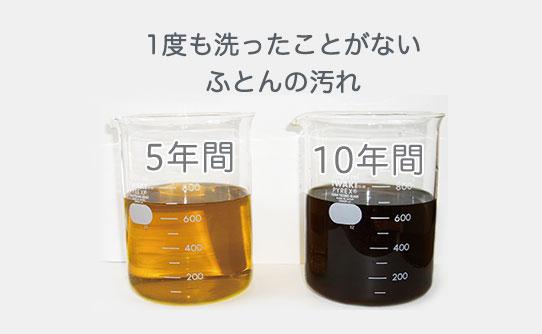 カジタク 殺菌効果 オゾン水