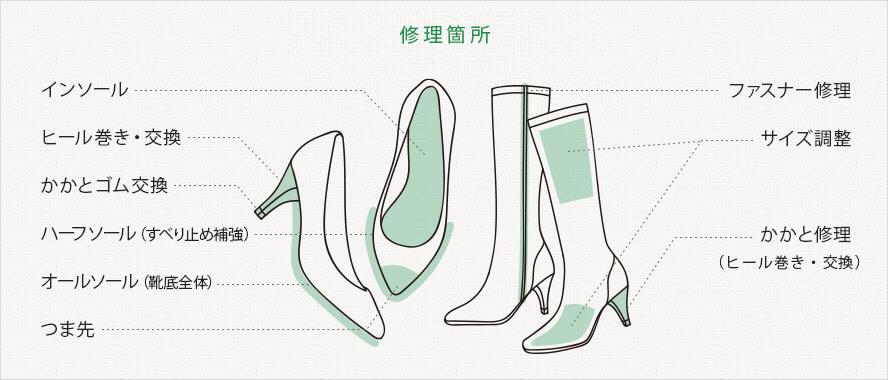靴 リペア (靴専科)